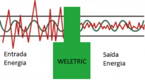weletric2